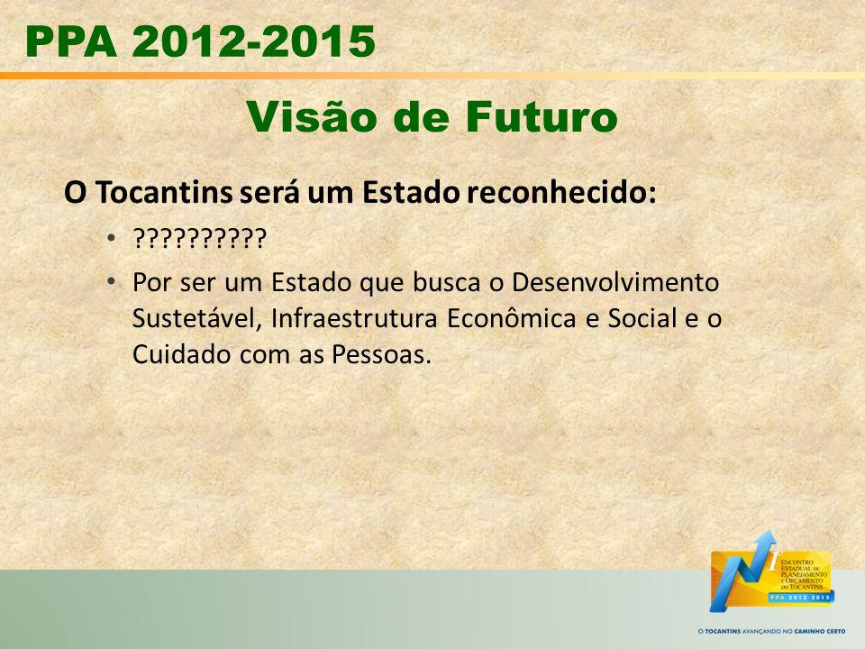 PPA 2012-2015 Visão de Futuro O Tocantins será um Estado reconhecido: ?????????? Por ser um Estado que busca o Desenvolvimento Sustetável, Infraestrut