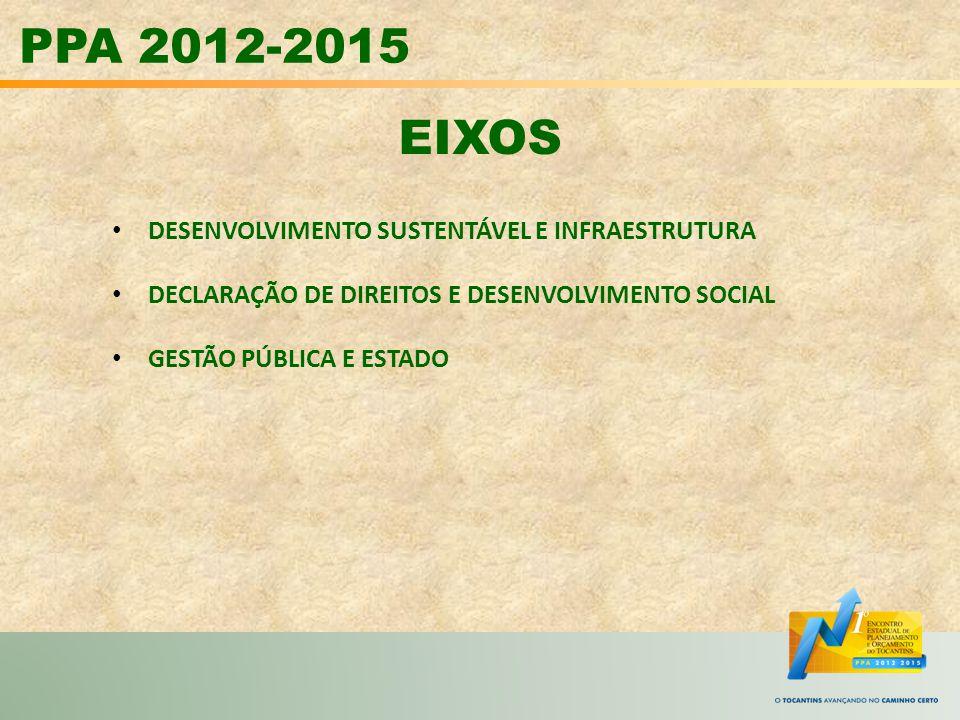 PPA 2012-2015 EIXOS DESENVOLVIMENTO SUSTENTÁVEL E INFRAESTRUTURA DECLARAÇÃO DE DIREITOS E DESENVOLVIMENTO SOCIAL GESTÃO PÚBLICA E ESTADO