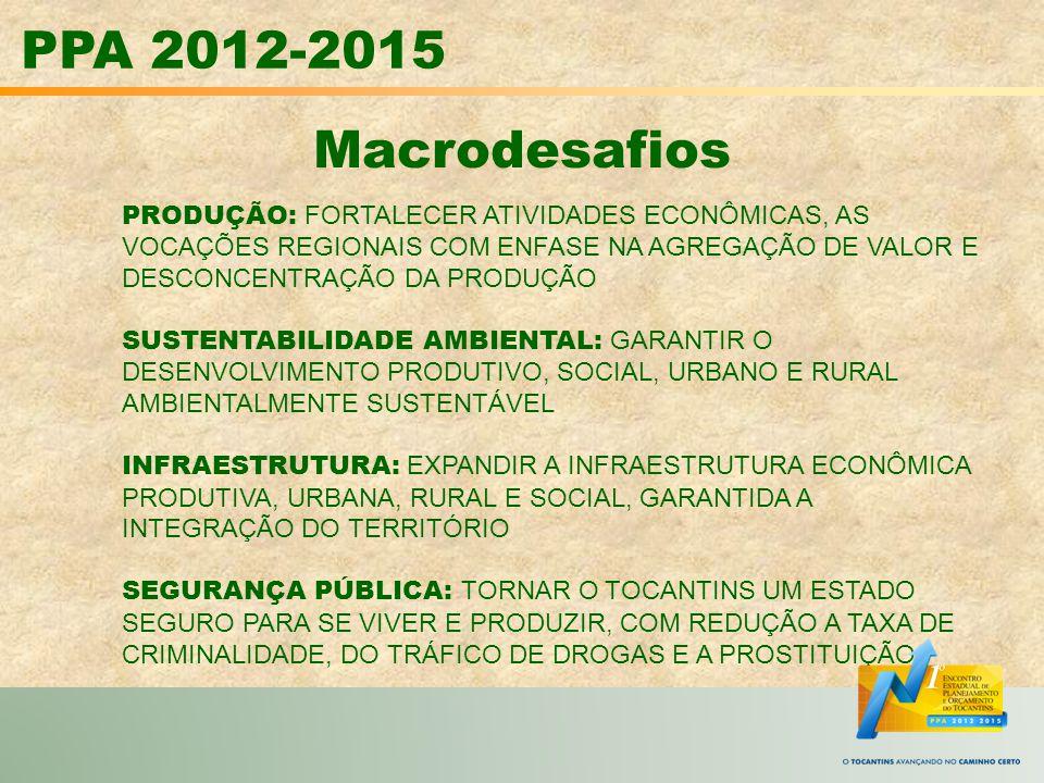 PPA 2012-2015 Macrodesafios PRODUÇÃO: FORTALECER ATIVIDADES ECONÔMICAS, AS VOCAÇÕES REGIONAIS COM ENFASE NA AGREGAÇÃO DE VALOR E DESCONCENTRAÇÃO DA PR
