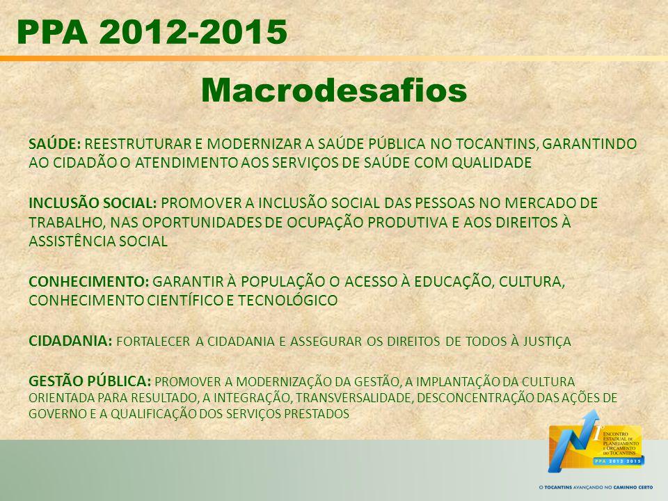 PPA 2012-2015 Macrodesafios SAÚDE: REESTRUTURAR E MODERNIZAR A SAÚDE PÚBLICA NO TOCANTINS, GARANTINDO AO CIDADÃO O ATENDIMENTO AOS SERVIÇOS DE SAÚDE C