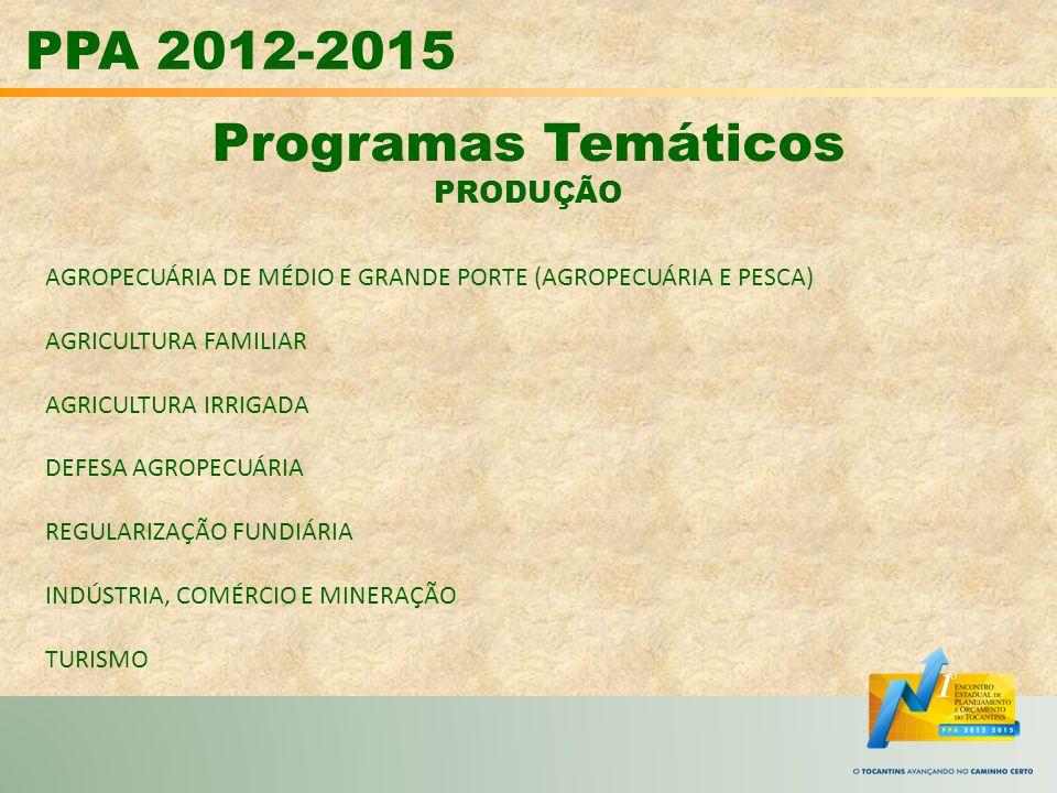 PPA 2012-2015 Programas Temáticos PRODUÇÃO AGROPECUÁRIA DE MÉDIO E GRANDE PORTE (AGROPECUÁRIA E PESCA) AGRICULTURA FAMILIAR AGRICULTURA IRRIGADA DEFES