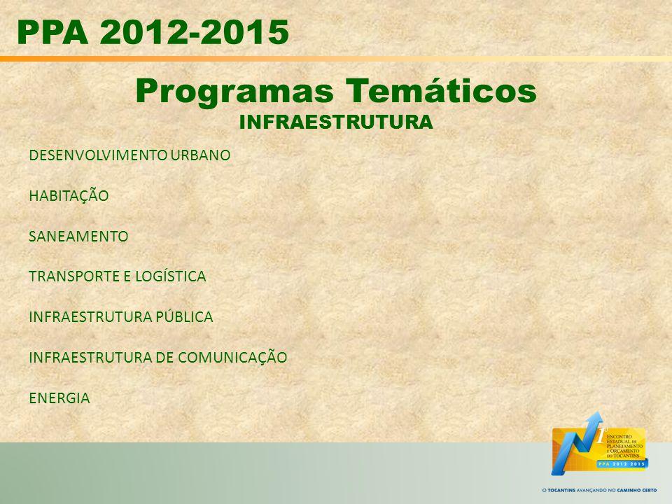 PPA 2012-2015 Programas Temáticos INFRAESTRUTURA DESENVOLVIMENTO URBANO HABITAÇÃO SANEAMENTO TRANSPORTE E LOGÍSTICA INFRAESTRUTURA PÚBLICA INFRAESTRUT