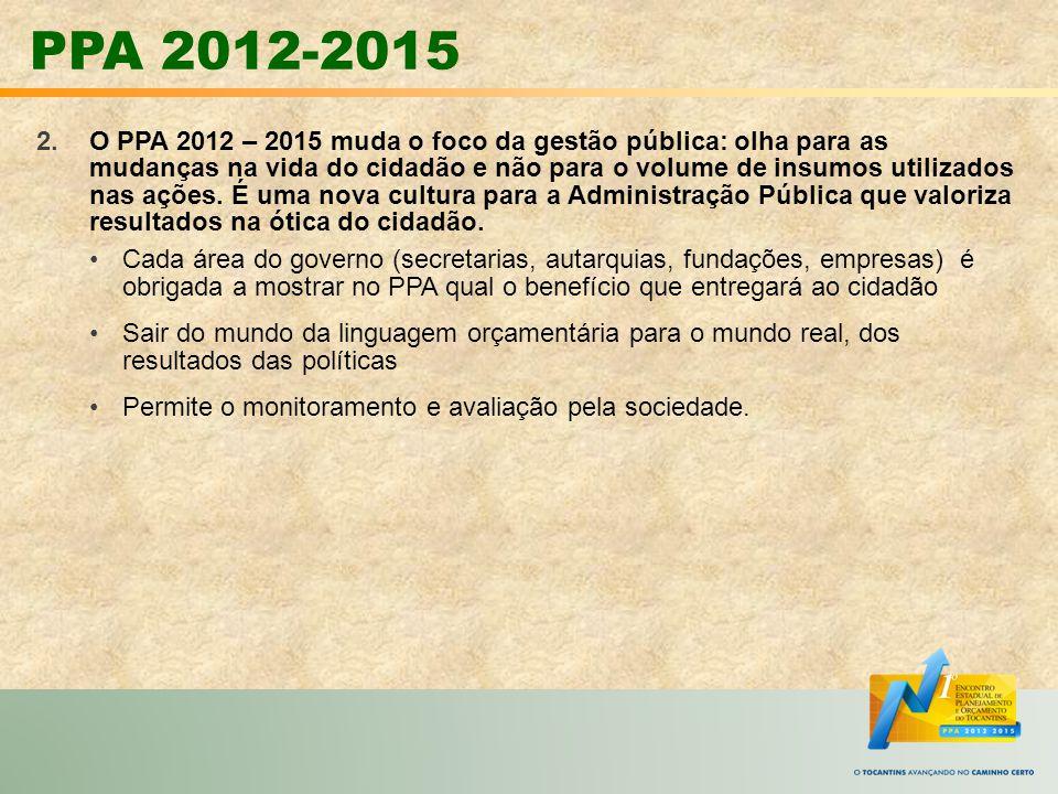 PPA 2012-2015 Macrodesafios SAÚDE: REESTRUTURAR E MODERNIZAR A SAÚDE PÚBLICA NO TOCANTINS, GARANTINDO AO CIDADÃO O ATENDIMENTO AOS SERVIÇOS DE SAÚDE COM QUALIDADE INCLUSÃO SOCIAL: PROMOVER A INCLUSÃO SOCIAL DAS PESSOAS NO MERCADO DE TRABALHO, NAS OPORTUNIDADES DE OCUPAÇÃO PRODUTIVA E AOS DIREITOS À ASSISTÊNCIA SOCIAL CONHECIMENTO: GARANTIR À POPULAÇÃO O ACESSO À EDUCAÇÃO, CULTURA, CONHECIMENTO CIENTÍFICO E TECNOLÓGICO CIDADANIA: FORTALECER A CIDADANIA E ASSEGURAR OS DIREITOS DE TODOS À JUSTIÇA GESTÃO PÚBLICA: PROMOVER A MODERNIZAÇÃO DA GESTÃO, A IMPLANTAÇÃO DA CULTURA ORIENTADA PARA RESULTADO, A INTEGRAÇÃO, TRANSVERSALIDADE, DESCONCENTRAÇÃO DAS AÇÕES DE GOVERNO E A QUALIFICAÇÃO DOS SERVIÇOS PRESTADOS