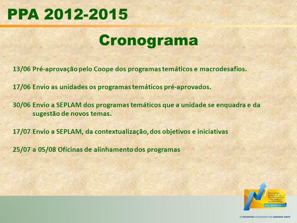 PPA 2012-2015 Cronograma 13/06 Pré-aprovação pelo Coope dos programas temáticos e macrodesafios. 17/06 Envio as unidades os programas temáticos pré-ap