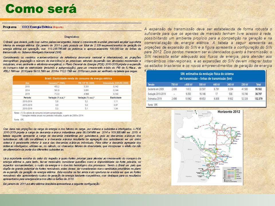 PPA 2012-2015 Programas Temáticos SAÚDE SAÚDE DIREITO DO CIDADÃO