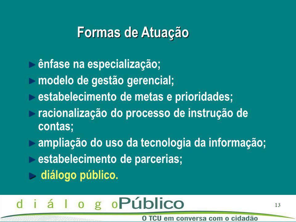 13 Formas de Atuação ênfase na especialização; modelo de gestão gerencial; estabelecimento de metas e prioridades; racionalização do processo de instrução de contas; ampliação do uso da tecnologia da informação; estabelecimento de parcerias; diálogo público.