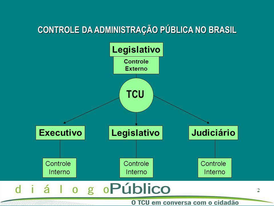 3  Constitucionais: relacionadas à fiscalização contábil, financeira, orçamentária, operacional e patrimonial ( arts.