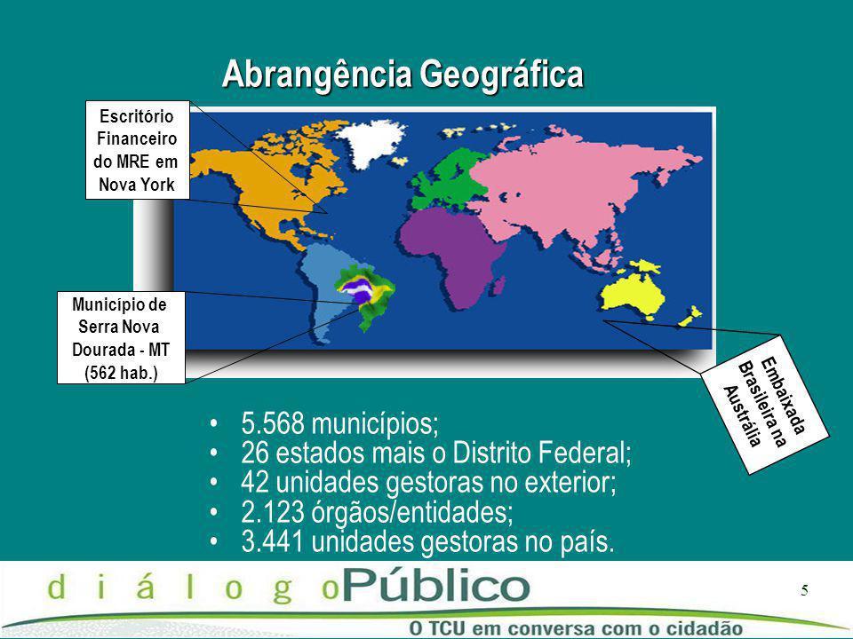 5 Abrangência Geográfica 5.568 municípios; 26 estados mais o Distrito Federal; 42 unidades gestoras no exterior; 2.123 órgãos/entidades; 3.441 unidades gestoras no país.