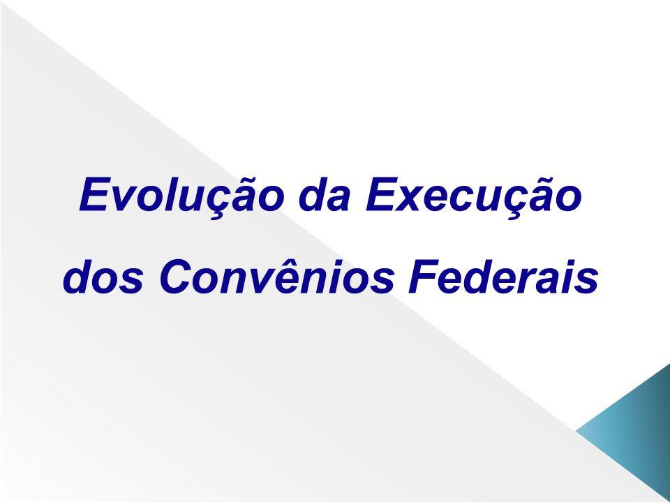 Poderão ser informados vários CPFs e estes serão enviados ao SICONV pela instituição financeira.