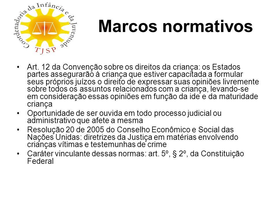 Marcos normativos Art.