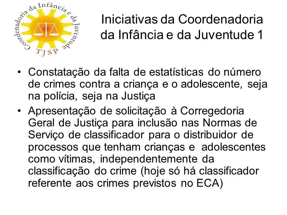 Iniciativas da Coordenadoria da Infância e da Juventude 1 Constatação da falta de estatísticas do número de crimes contra a criança e o adolescente, s