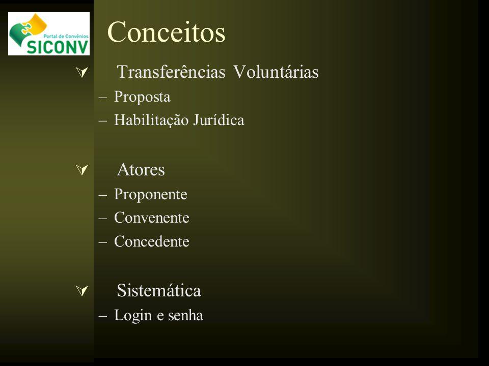 Conceitos  Transferências Voluntárias –Proposta –Habilitação Jurídica  Atores –Proponente –Convenente –Concedente  Sistemática –Login e senha