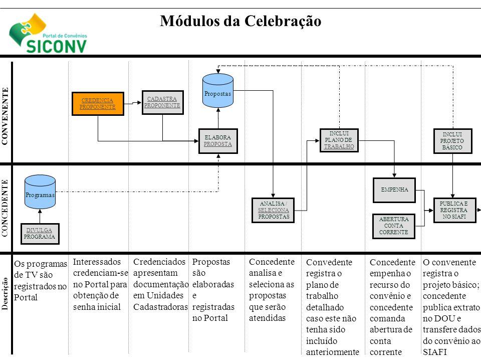 Informar o CNPJ