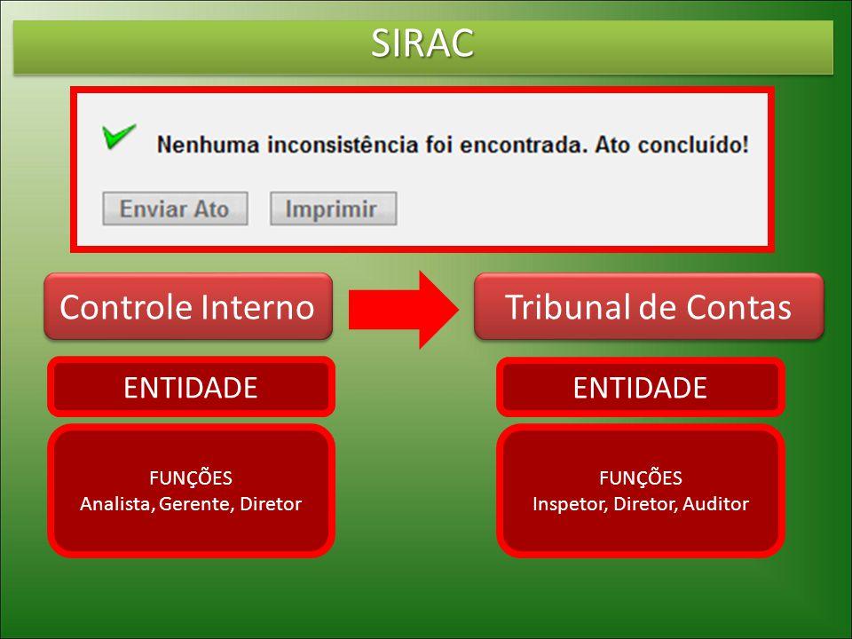 SIRACSIRAC Controle Interno Tribunal de Contas ENTIDADE FUNÇÕES Analista, Gerente, Diretor ENTIDADE FUNÇÕES Inspetor, Diretor, Auditor