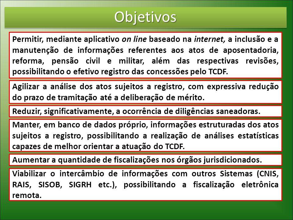 ObjetivosObjetivos Permitir, mediante aplicativo on line baseado na internet, a inclusão e a manutenção de informações referentes aos atos de aposentadoria, reforma, pensão civil e militar, além das respectivas revisões, possibilitando o efetivo registro das concessões pelo TCDF.