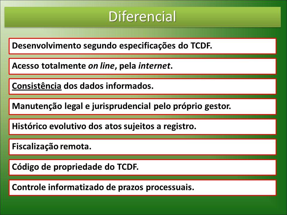 DiferencialDiferencial Desenvolvimento segundo especificações do TCDF. Acesso totalmente on line, pela internet. Consistência dos dados informados. Ma