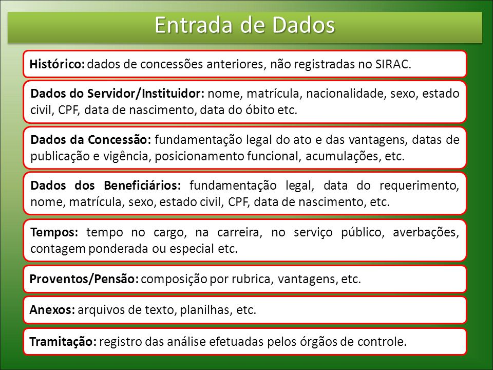 Entrada de Dados Dados do Servidor/Instituidor: nome, matrícula, nacionalidade, sexo, estado civil, CPF, data de nascimento, data do óbito etc. Dados