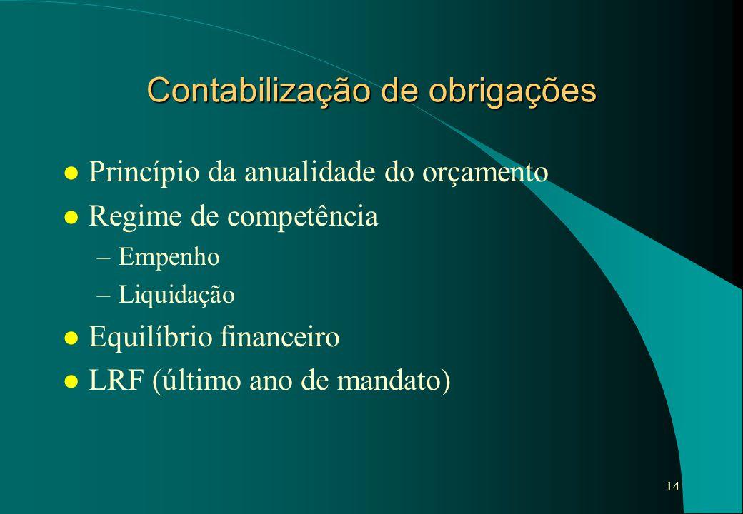 14 Contabilização de obrigações l Princípio da anualidade do orçamento l Regime de competência –Empenho –Liquidação l Equilíbrio financeiro l LRF (últ
