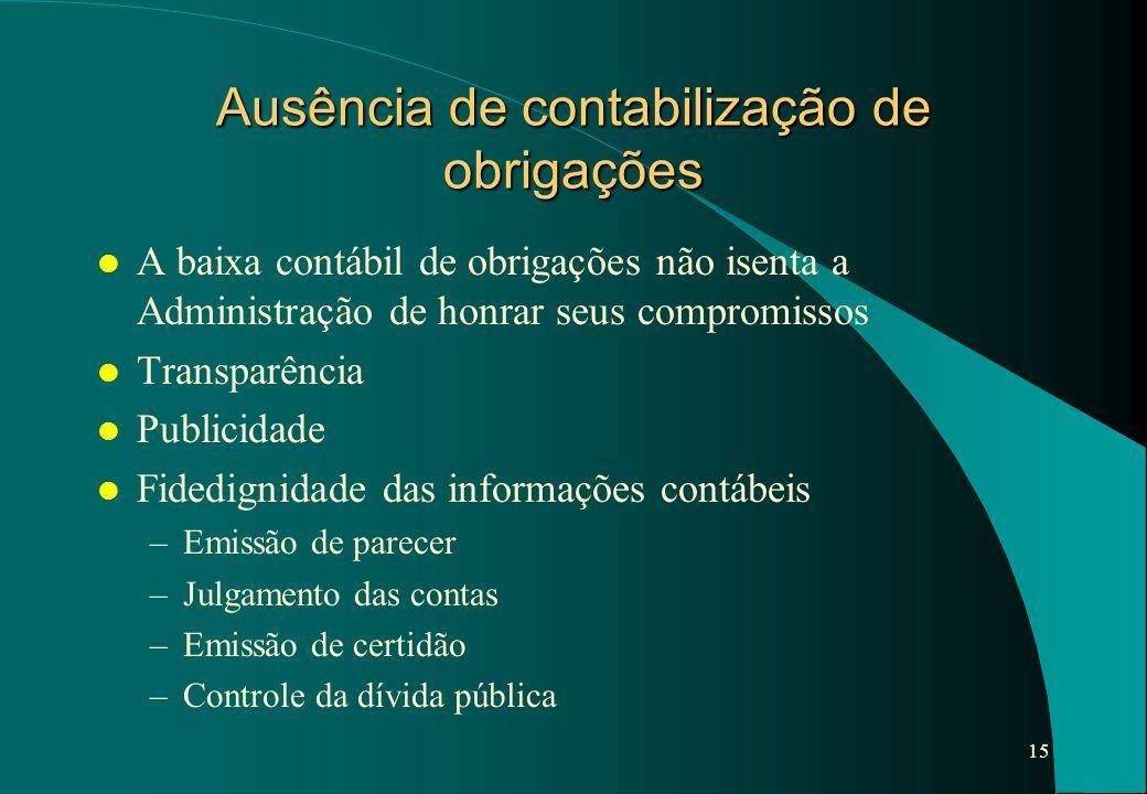 15 Ausência de contabilização de obrigações l A baixa contábil de obrigações não isenta a Administração de honrar seus compromissos l Transparência l