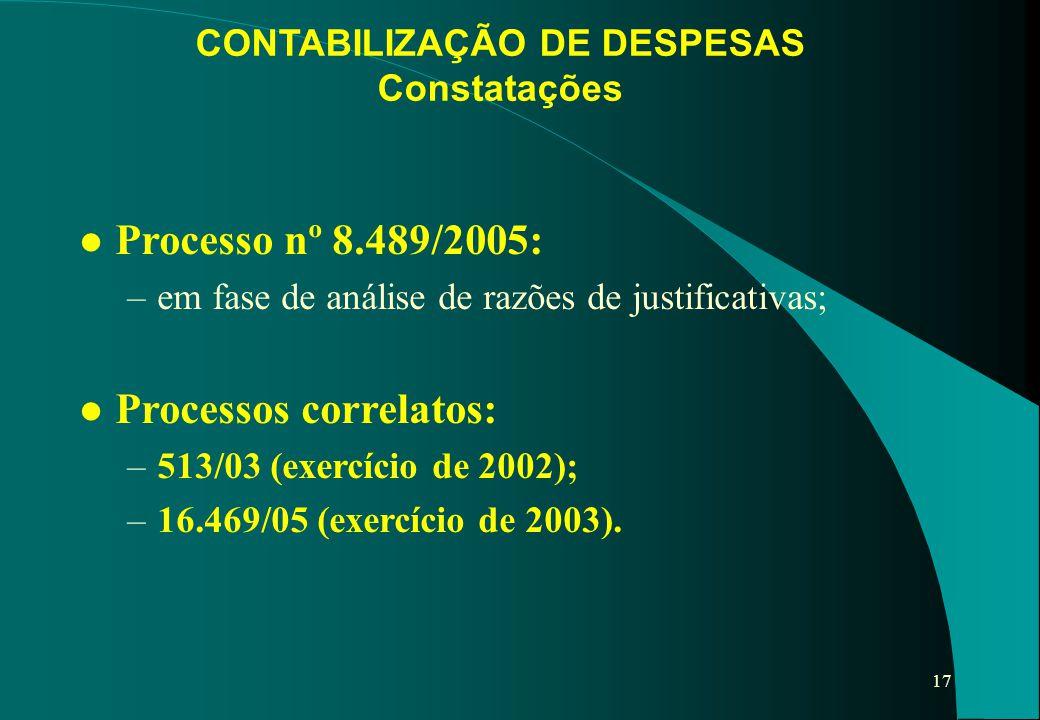 17 CONTABILIZAÇÃO DE DESPESAS Constatações l Processo nº 8.489/2005: –em fase de análise de razões de justificativas; l Processos correlatos: –513/03