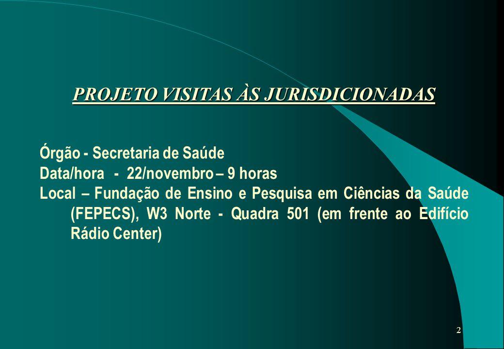2 PROJETO VISITAS ÀS JURISDICIONADAS Órgão - Secretaria de Saúde Data/hora - 22/novembro – 9 horas Local – Fundação de Ensino e Pesquisa em Ciências d