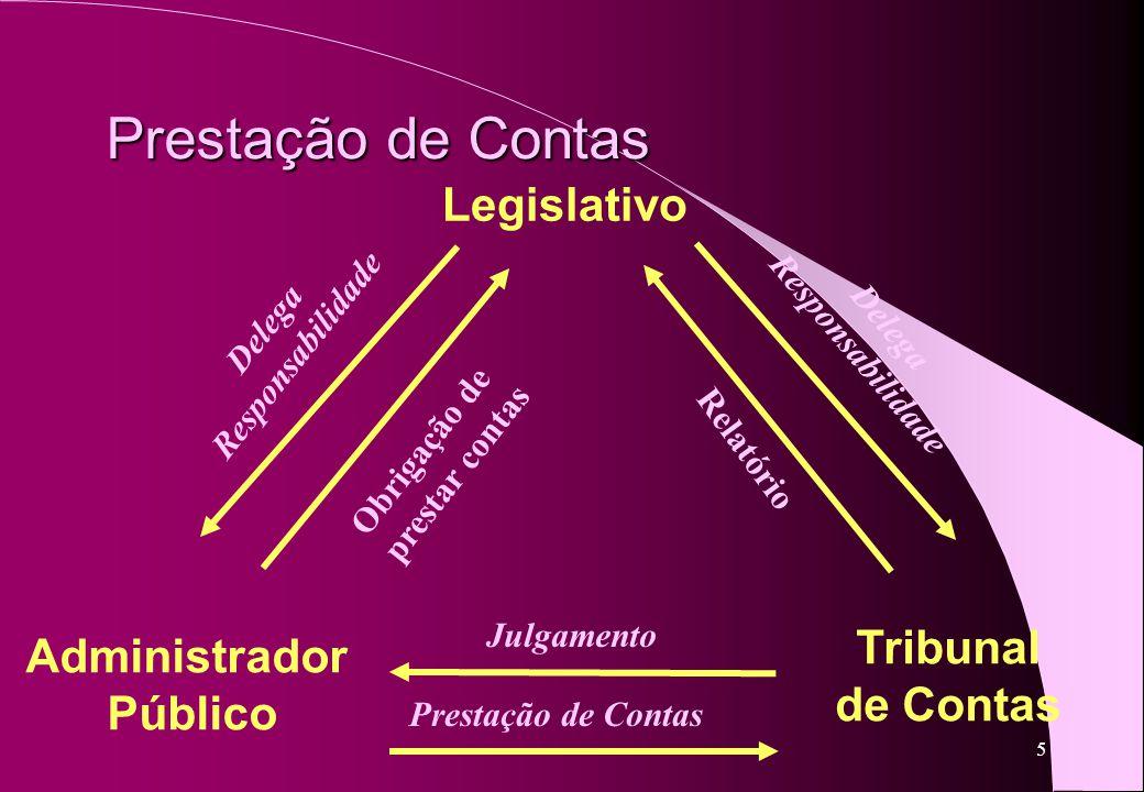 5 Prestação de Contas Legislativo Delega Responsabilidade Administrador Público Tribunal de Contas Delega Responsabilidade Prestação de Contas Julgame