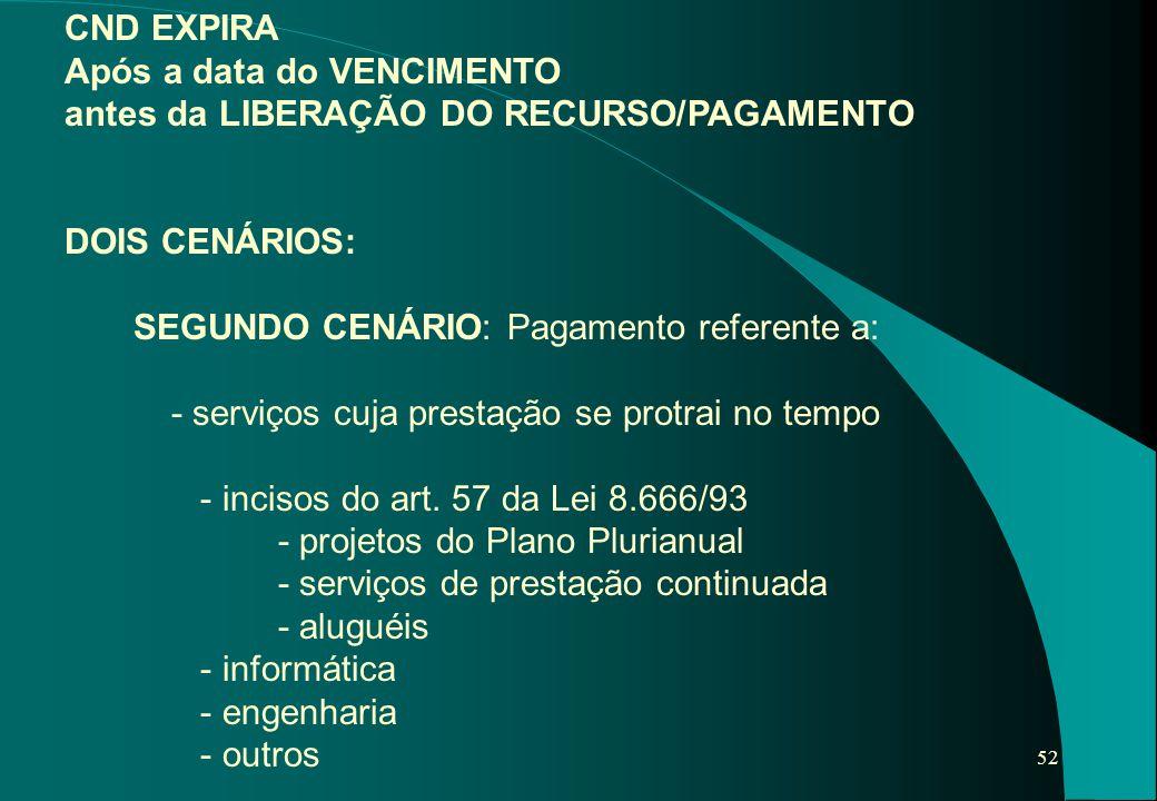 52 CND EXPIRA Após a data do VENCIMENTO antes da LIBERAÇÃO DO RECURSO/PAGAMENTO DOIS CENÁRIOS: SEGUNDO CENÁRIO: Pagamento referente a: - serviços cuja
