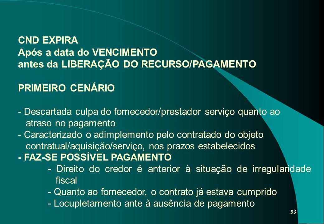 53 CND EXPIRA Após a data do VENCIMENTO antes da LIBERAÇÃO DO RECURSO/PAGAMENTO PRIMEIRO CENÁRIO - Descartada culpa do fornecedor/prestador serviço qu