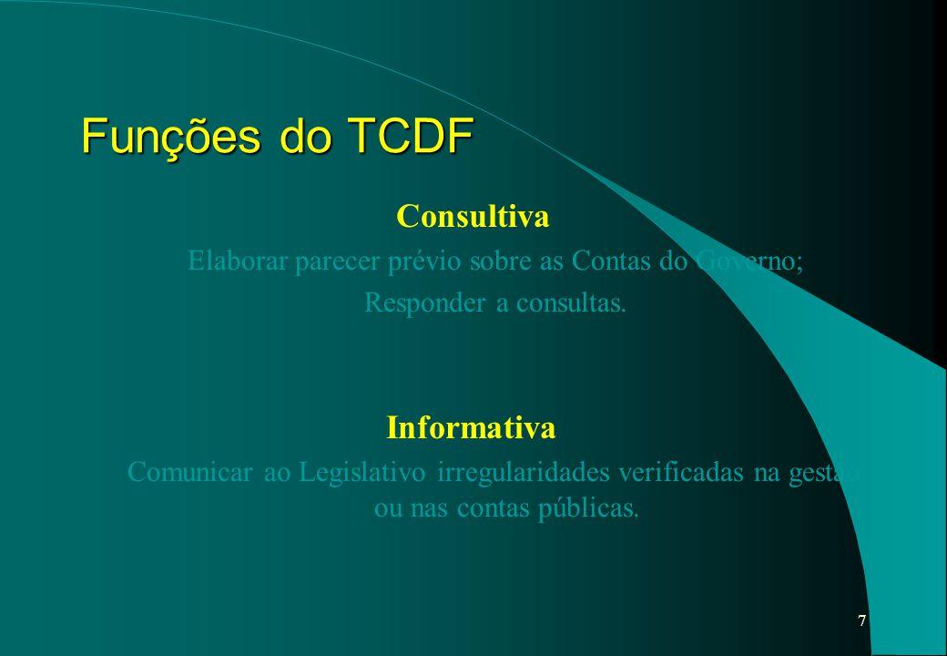 7 Consultiva Elaborar parecer prévio sobre as Contas do Governo; Responder a consultas. Funções do TCDF Informativa Comunicar ao Legislativo irregular
