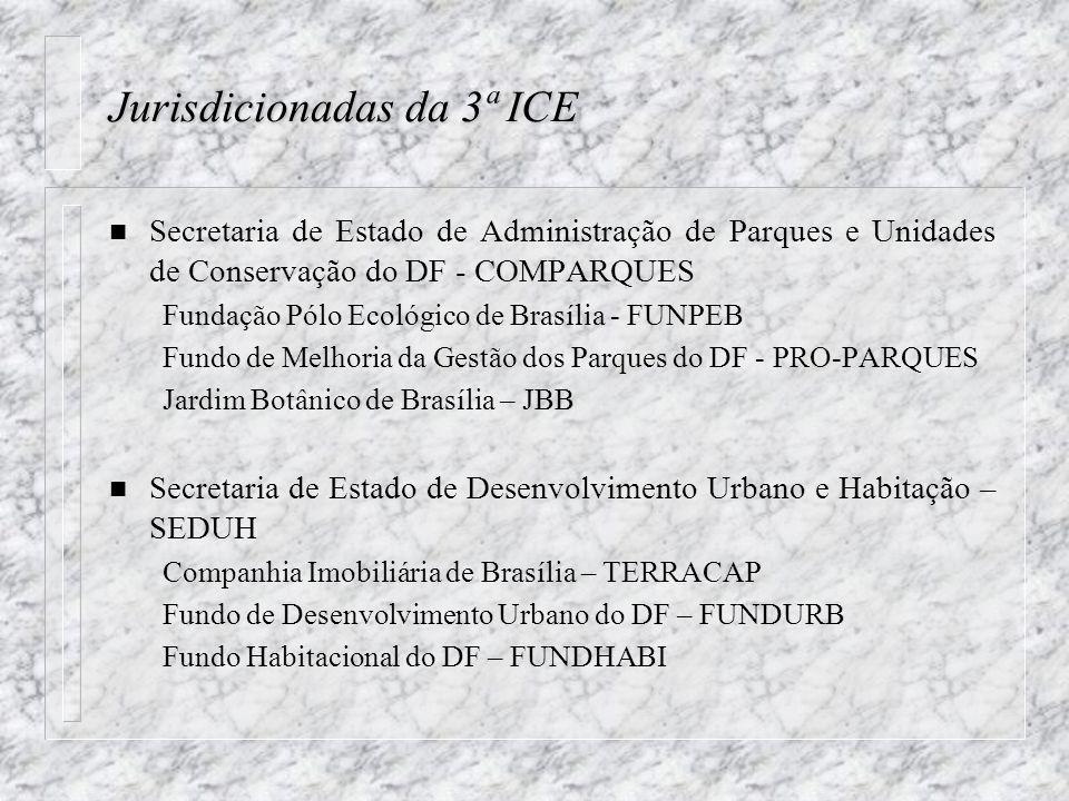 Jurisdicionadas da 3ª ICE n Secretaria de Estado de Administração de Parques e Unidades de Conservação do DF - COMPARQUES Fundação Pólo Ecológico de Brasília - FUNPEB Fundo de Melhoria da Gestão dos Parques do DF - PRO-PARQUES Jardim Botânico de Brasília – JBB n Secretaria de Estado de Desenvolvimento Urbano e Habitação – SEDUH Companhia Imobiliária de Brasília – TERRACAP Fundo de Desenvolvimento Urbano do DF – FUNDURB Fundo Habitacional do DF – FUNDHABI