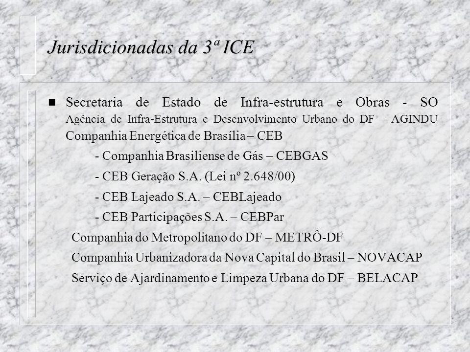 Jurisdicionadas da 3ª ICE n Secretaria de Estado de Infra-estrutura e Obras - SO Agência de Infra-Estrutura e Desenvolvimento Urbano do DF – AGINDU Companhia Energética de Brasília – CEB - Companhia Brasiliense de Gás – CEBGAS - CEB Geração S.A.