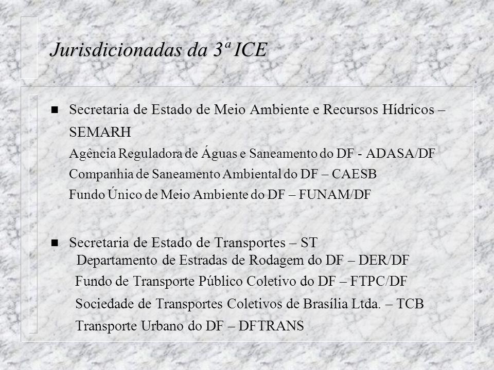 Jurisdicionadas da 3ª ICE n Secretaria de Estado de Meio Ambiente e Recursos Hídricos – SEMARH Agência Reguladora de Águas e Saneamento do DF - ADASA/DF Companhia de Saneamento Ambiental do DF – CAESB Fundo Único de Meio Ambiente do DF – FUNAM/DF n Secretaria de Estado de Transportes – ST Departamento de Estradas de Rodagem do DF – DER/DF Fundo de Transporte Público Coletivo do DF – FTPC/DF Sociedade de Transportes Coletivos de Brasília Ltda.