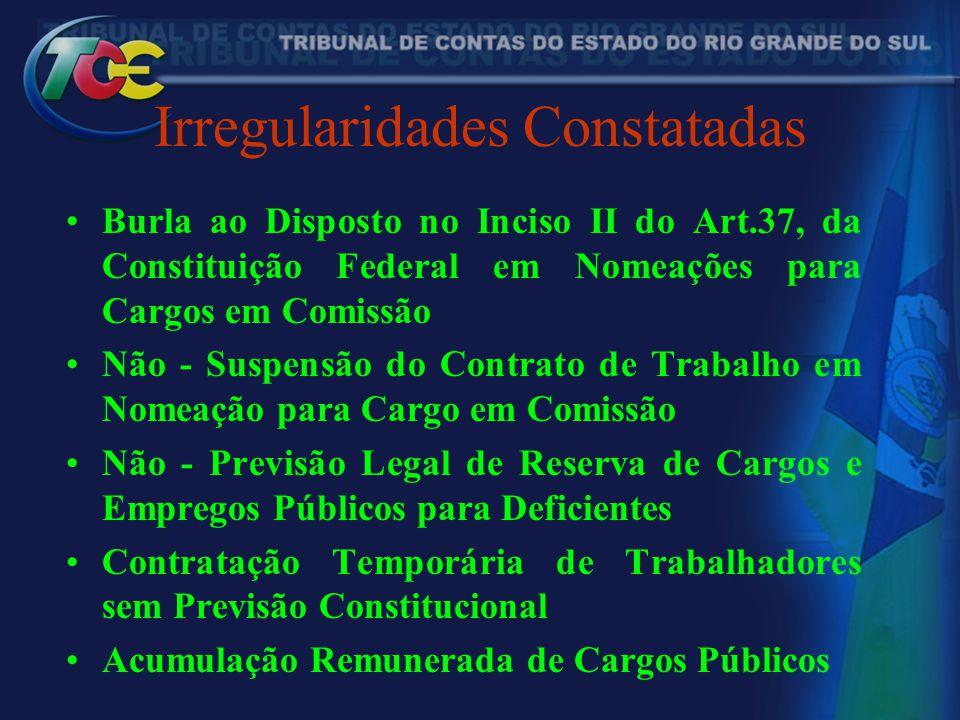 Irregularidades Constatadas Burla ao Disposto no Inciso II do Art.37, da Constituição Federal em Nomeações para Cargos em Comissão Não - Suspensão do