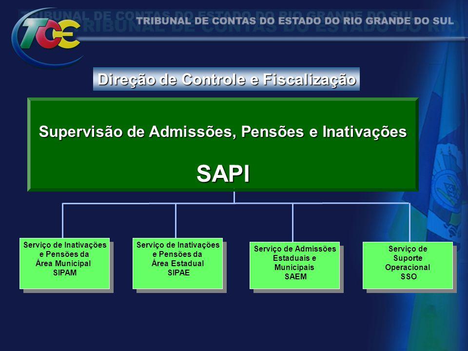 Direção de Controle e Fiscalização Direção de Controle e Fiscalização Supervisão de Admissões, Pensões e Inativações SAPI Serviço de Inativações e Pen