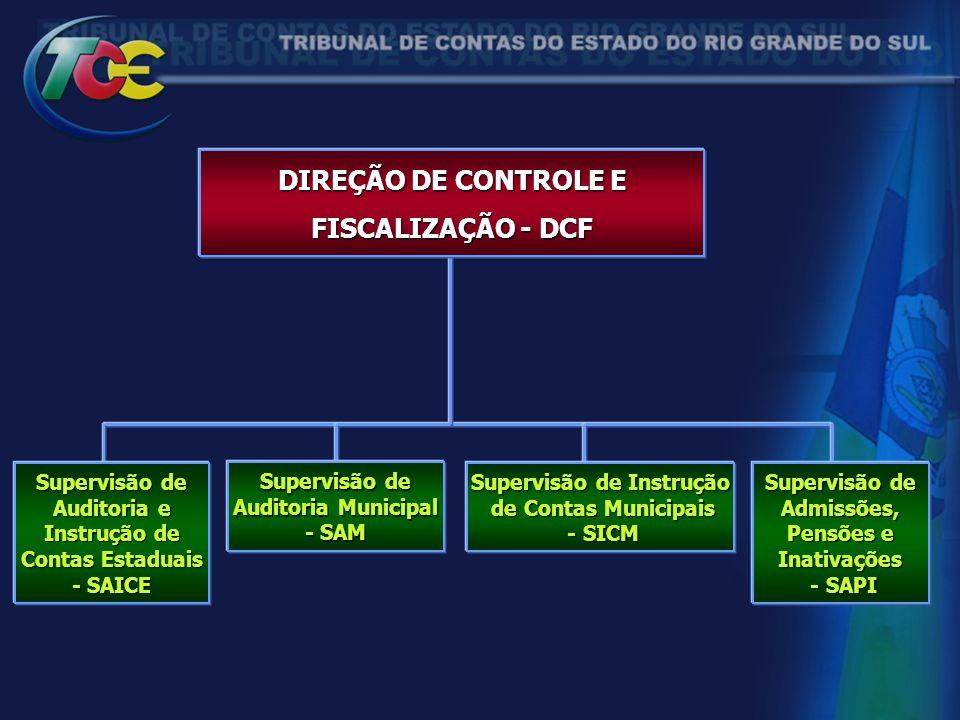 DIREÇÃO DE CONTROLE E FISCALIZAÇÃO - DCF Supervisão de Supervisão de Auditoria e Instrução de Contas Estaduais - SAICE Auditoria e Instrução de Contas