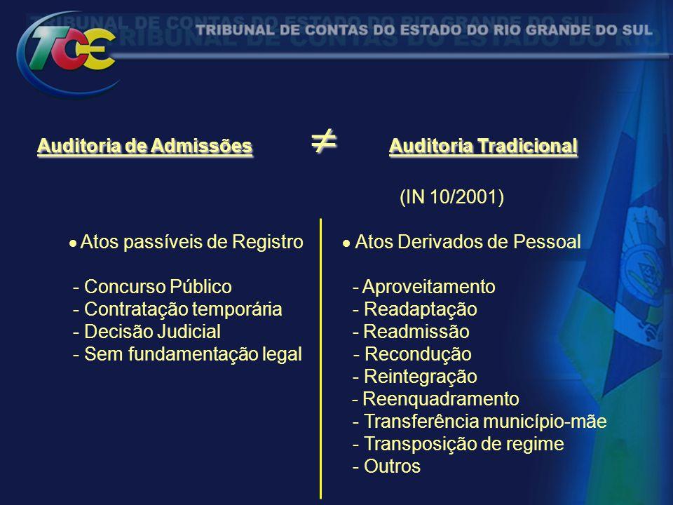 Auditoria de Admissões  Auditoria Tradicional (IN 10/2001)  Atos passíveis de Registro  Atos Derivados de Pessoal - Concurso Público - Aproveitamen