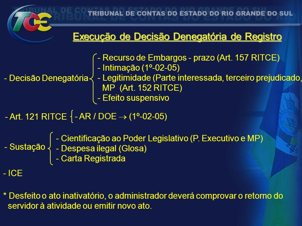 - Decisão Denegatória Execução de Decisão Denegatória de Registro - AR / DOE  (1º-02-05) - Recurso de Embargos - prazo (Art. 157 RITCE) - Intimação (