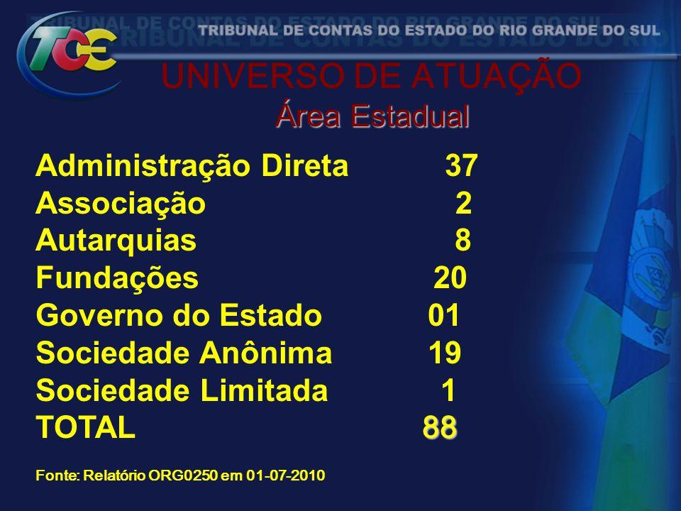 UNIVERSO DE ATUAÇÃO Área Estadual..................