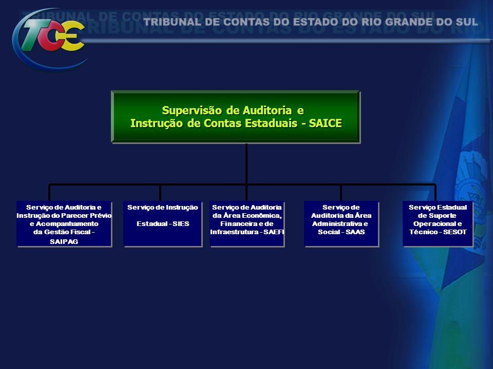 Supervisão de Auditoria e Instrução de Contas Estaduais - SAICE Instrução de Contas Estaduais - SAICE Supervisão de Auditoria e Instrução de Contas Es