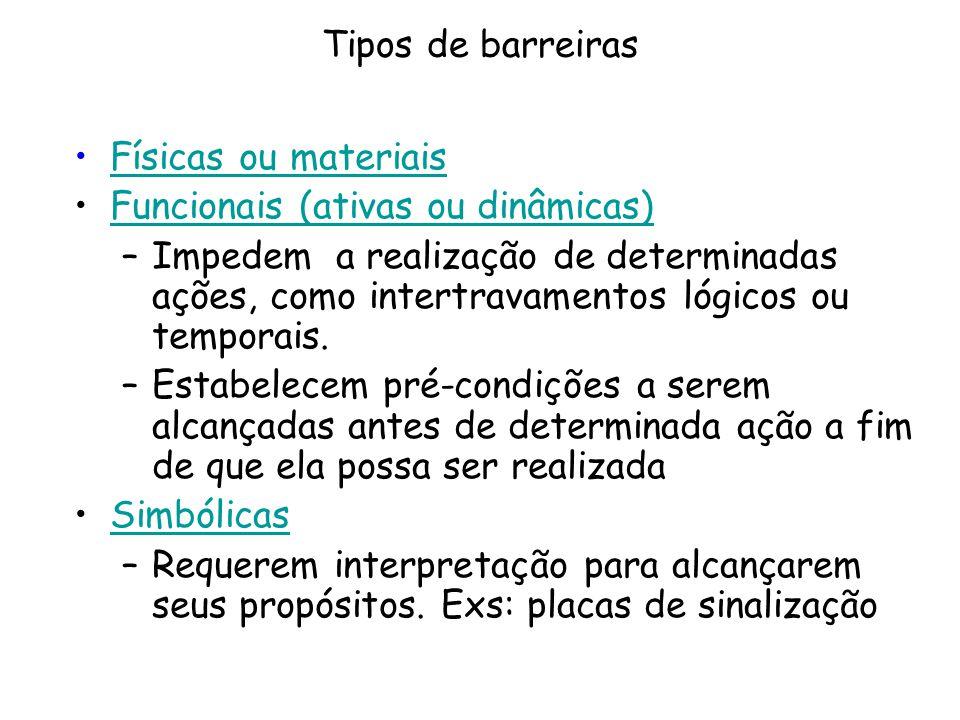 Tipos de barreiras Físicas ou materiais Funcionais (ativas ou dinâmicas) –Impedem a realização de determinadas ações, como intertravamentos lógicos ou temporais.