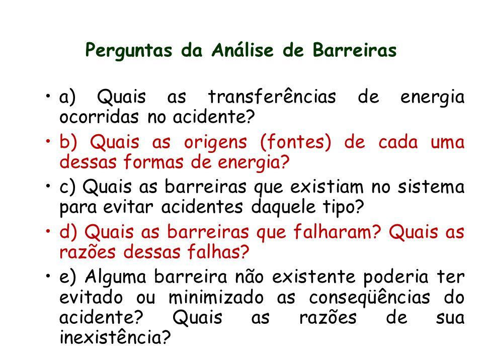 a) Quais as transferências de energia ocorridas no acidente.