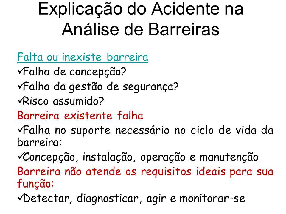 Explicação do Acidente na Análise de Barreiras Falta ou inexiste barreira Falha de concepção.