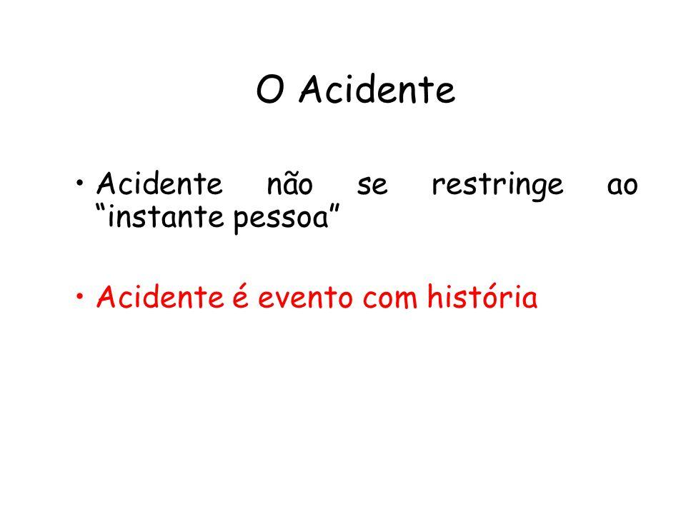 O Acidente Acidente não se restringe ao instante pessoa Acidente é evento com história