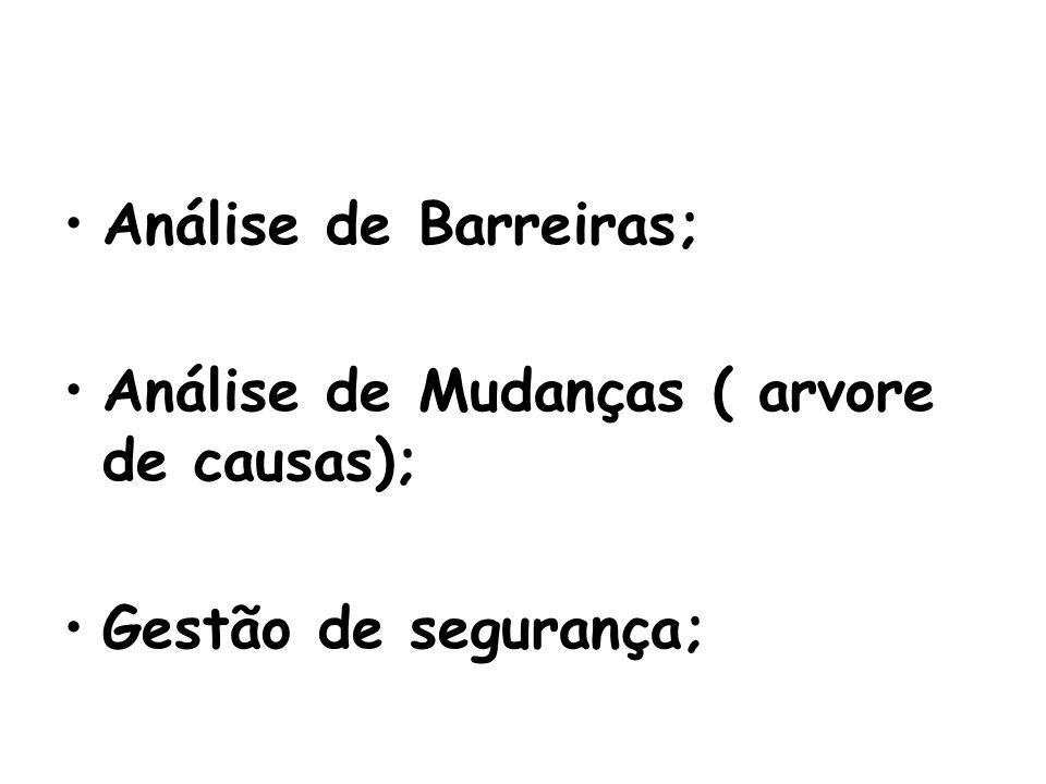 Análise de Barreiras; Análise de Mudanças ( arvore de causas); Gestão de segurança;