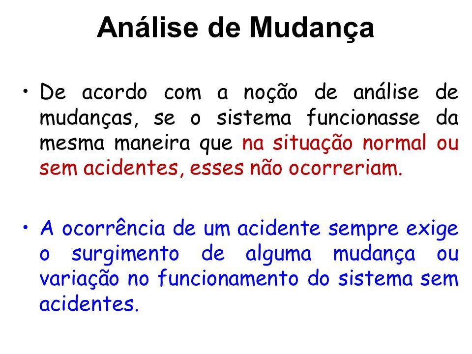 Análise de Mudança De acordo com a noção de análise de mudanças, se o sistema funcionasse da mesma maneira que na situação normal ou sem acidentes, esses não ocorreriam.
