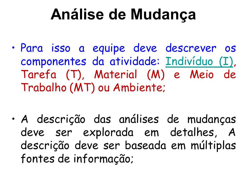 Análise de Mudança Para isso a equipe deve descrever os componentes da atividade: Indivíduo (I), Tarefa (T), Material (M) e Meio de Trabalho (MT) ou Ambiente;Indivíduo (I) A descrição das análises de mudanças deve ser explorada em detalhes, A descrição deve ser baseada em múltiplas fontes de informação;
