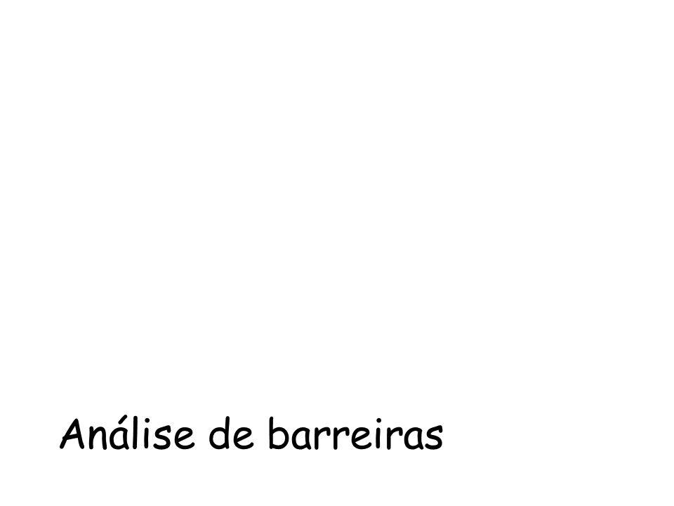 Análise de barreiras