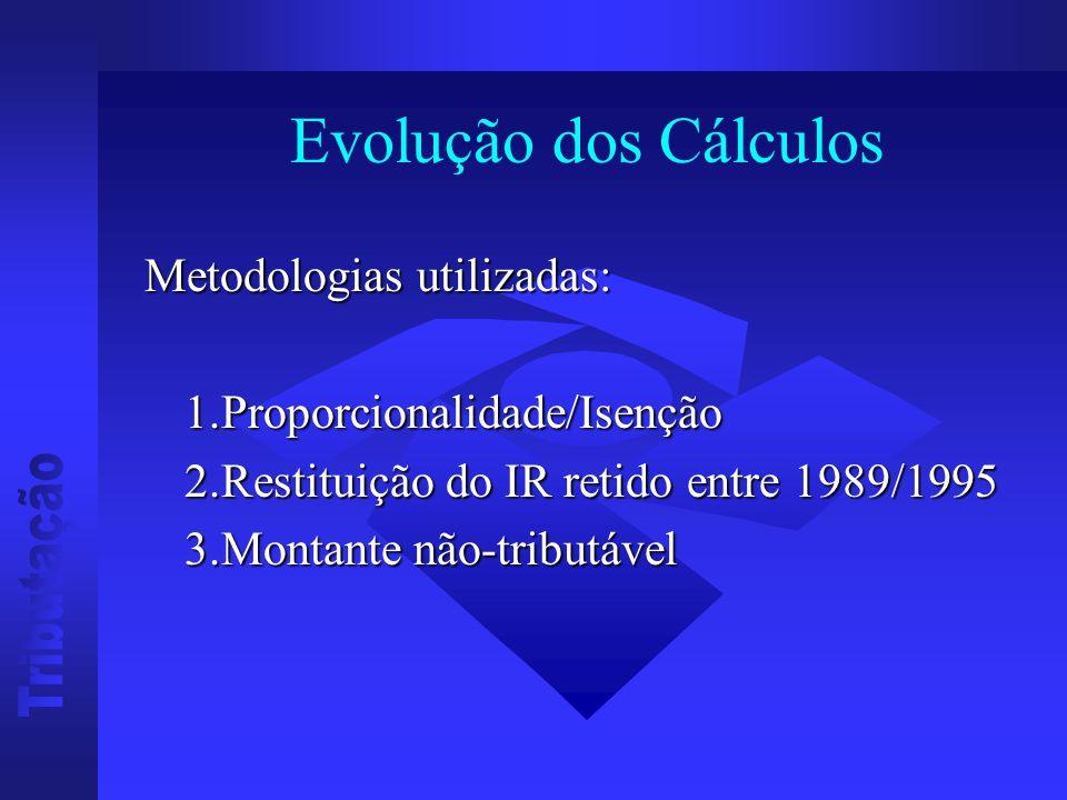 Evolução dos Cálculos Metodologias utilizadas: 1.Proporcionalidade/Isenção 2.Restituição do IR retido entre 1989/1995 3.Montante não-tributável