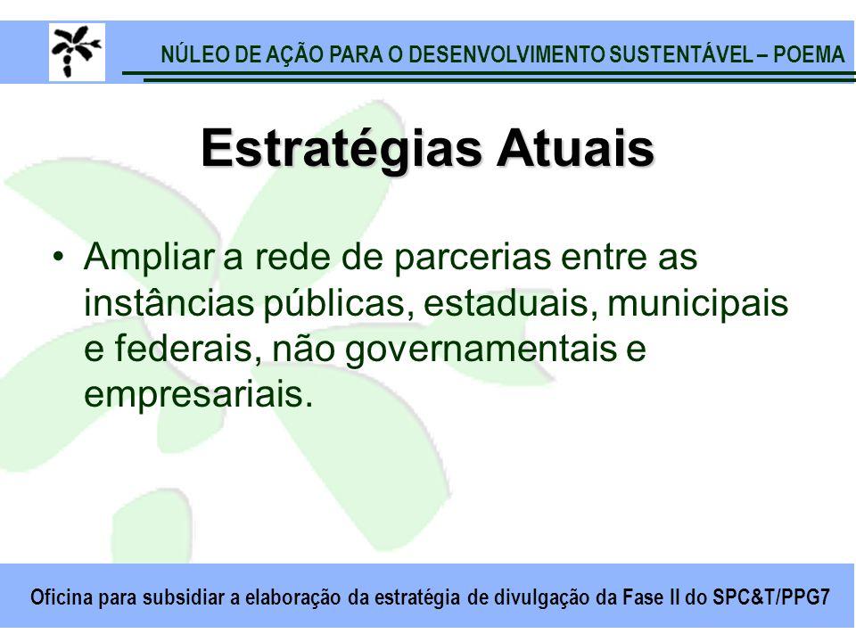 NÚLEO DE AÇÃO PARA O DESENVOLVIMENTO SUSTENTÁVEL – POEMA Oficina para subsidiar a elaboração da estratégia de divulgação da Fase II do SPC&T/PPG7 Estratégias Atuais Ampliar a rede de parcerias entre as instâncias públicas, estaduais, municipais e federais, não governamentais e empresariais.