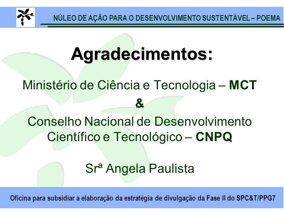 NÚLEO DE AÇÃO PARA O DESENVOLVIMENTO SUSTENTÁVEL – POEMA Oficina para subsidiar a elaboração da estratégia de divulgação da Fase II do SPC&T/PPG7 Agradecimentos: Ministério de Ciência e Tecnologia – MCT & Conselho Nacional de Desenvolvimento Científico e Tecnológico – CNPQ Srª Angela Paulista